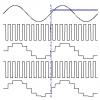 Aumentare la lunghezza del cavo in applicazioni video di precisione
