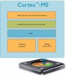 ARM Cortex M0