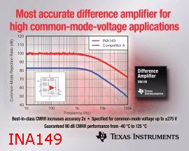 INA149 Amplificatore differenziale TI