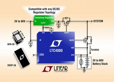 LTC4000 - regolatore di carica a 60V & Power Management