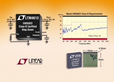 LTM4613 regolatore µModule step-down da Linear Technology