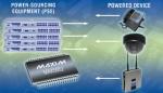 MAX5952 un controller PSE per PoE