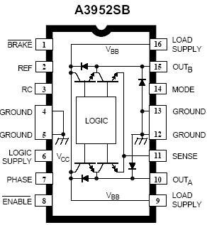 A3952S controllore del motore passo passo - Schema elettrico