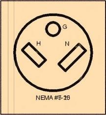 Perche 3 spine nella rete elettrica? (Fase neutro terra)