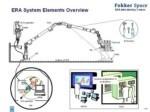 Sistemi radar ERA