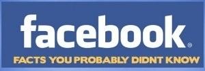 Facebook: realtà strane