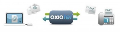 Axiatel Fax per mail