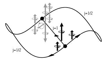 Le interferenze elettromagnetiche nei circuiti elettronici delle automotive