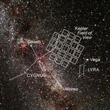 La navicella Kepler