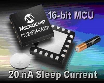 La famiglia di MCU a 16 bit PIC24F04KA201