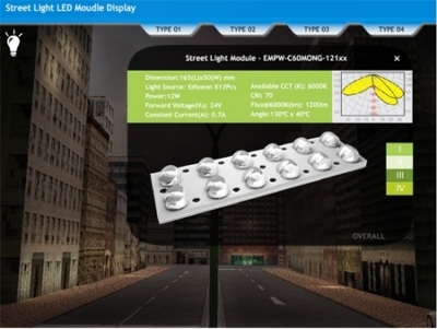 lampioni a led edison-opto