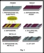 Tecniche litografiche per la microelettronica
