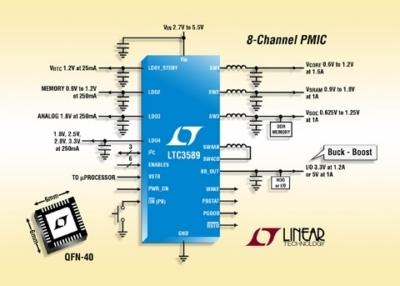 Linear LTC3589: regolatore PMIC per applicazioni portatili