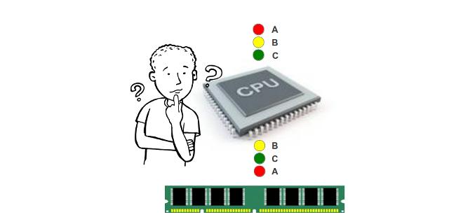 Linux-Compilatori-Gcc e Memory Barrier