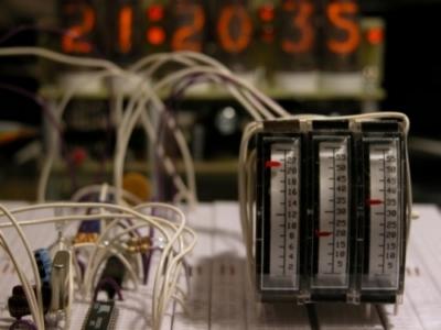 Meter clock