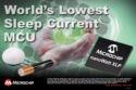 PIC16F/LF1825/1829 microcontrollori flash con la tecnologia nanoWatt XLP