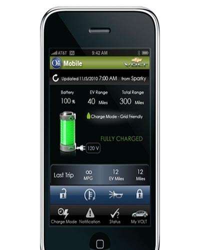 controlla la tua macchina interagendo con il tuo smartphone