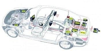 BMW coordina il progetto dei protocolli IP universal in-car