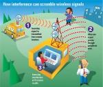 Sistemi Embedded in SDR e Radio Cognitiva