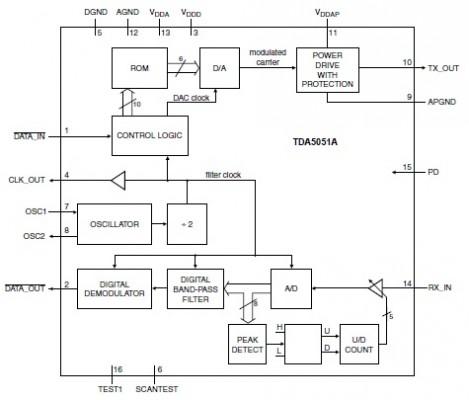 tda5051ablockdiagram.jpg