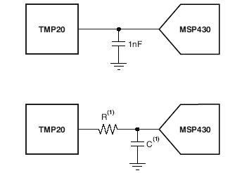 TMP20 sensore di temperatura della TI