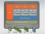 Virtualizzazione Open Source (VMWARE)