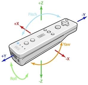 Collegare il Wii al PC
