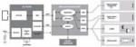 modulo radio zarlink 70250 per elettromedicali
