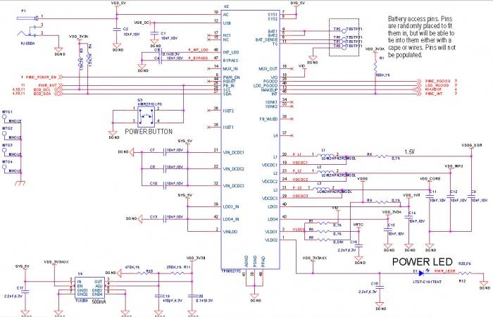 Schemi Elettrici Open Source : Beaglebone ai raggi vediamola da vicino elettronica