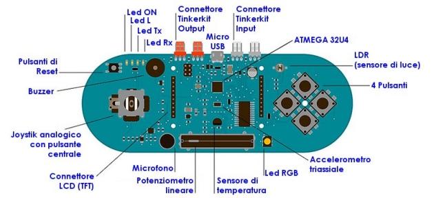 Schemi Elettrici Open Source : Scopriamo la nuova scheda arduino esplora elettronica