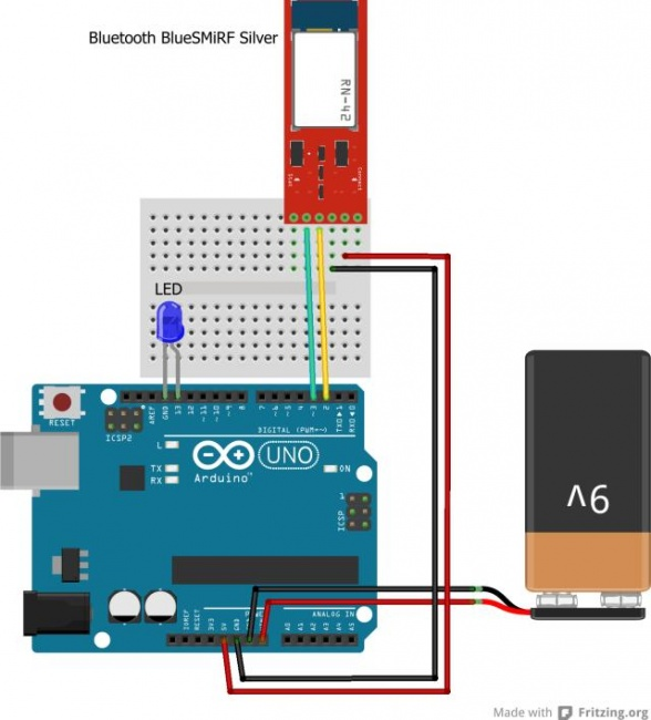 Dotiamo l arduino esplora dell interfaccia bluetooth
