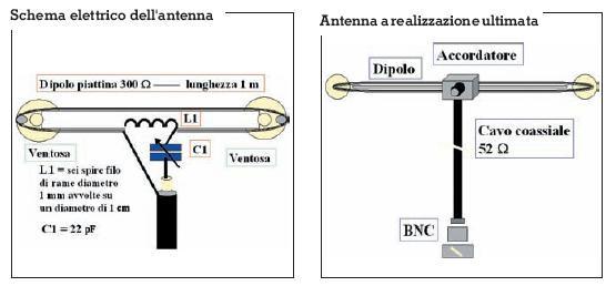Schema Elettrico Per Antenna Tv : Schema antenna radio fare di una mosca