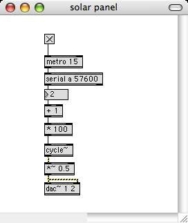 Max_MSP_Patch