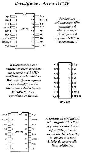 decodifiche_driver_dtmf_sintesi_vocali