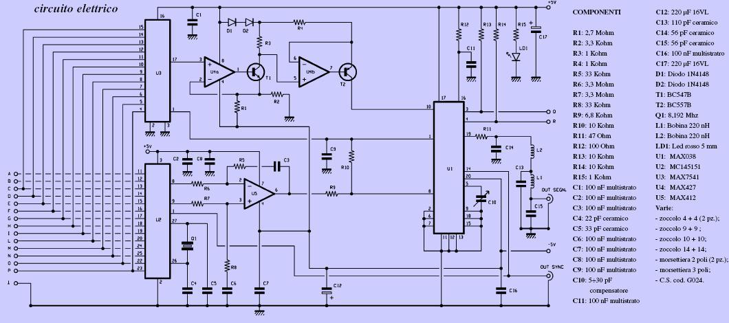 Schema Elettrico Bimby Tm31 : Schema elettrico onda sinusoidale fare di una mosca