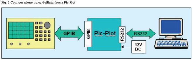 interfaccia_pic-plot