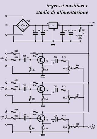 mixer_audio schema_ingressi_ausiliari