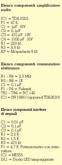 componenti_amplificatore_audio_commutatore