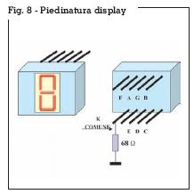 piedinatura_display