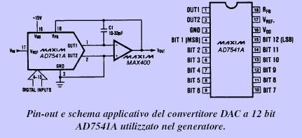 pin-out-schema-applicativo-convertitore-dac
