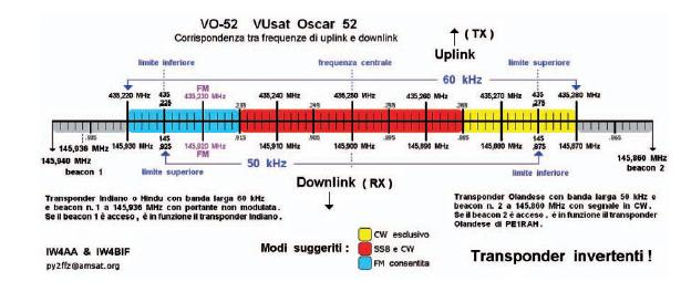 satellite_vusat52_schema3