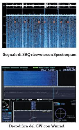 segnale_saq__decodifica_cw