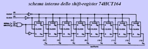 shift_register_74hct164_schema