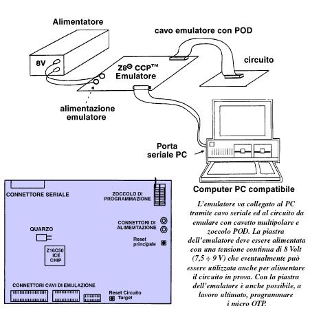 zilog_z8_pc_compatibile