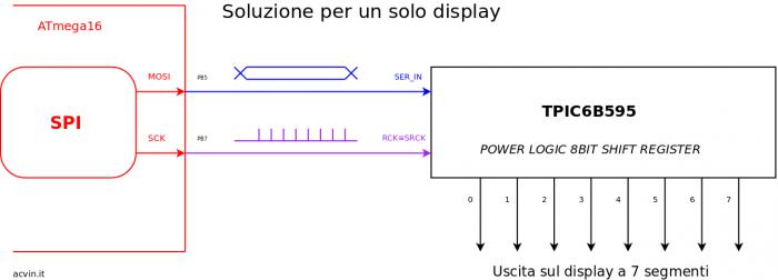 Schema Elettrico Per Tabellone Segnapunti : Tabellone segnapunti acvin