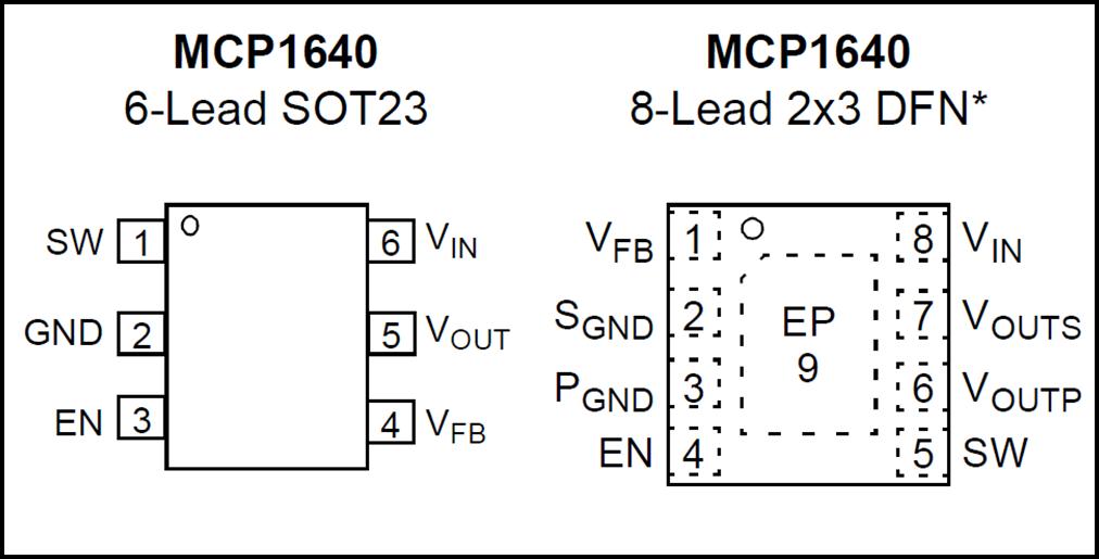 Package-MCP1640