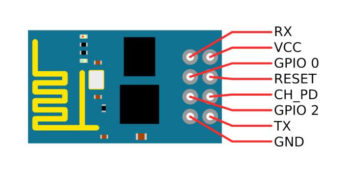 Lo schema dei Pind dell'ESP8266 in configurazione ESP-01