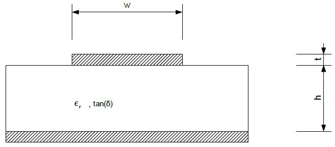Vista frontale microstriscia e principali parametri