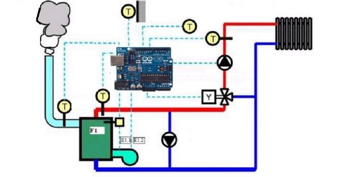 Regolazione_temperatura_arduino