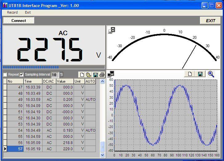 Fig. 6 – Forma d'onda dell'uscita con condensatore da 0,47uF e carico resistivo da 40W, la forma d'onda risulta sensibilmente migliorata.